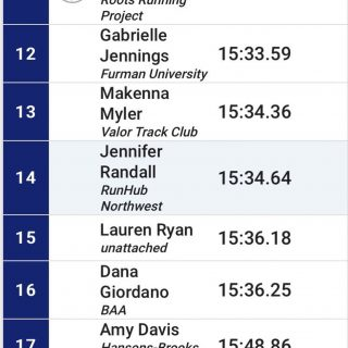 Local runner Jenn Randall had a big night last night in Southern California.  She dropped almost a full minute off her 5000m personal best with a 15:34!  This puts her in striking distance of the Olympic Trials qualifying mark of 15:20 with about a month left to hit the standard.  Congratulations Jenn and thanks for representing Run Hub and Eugene so well!